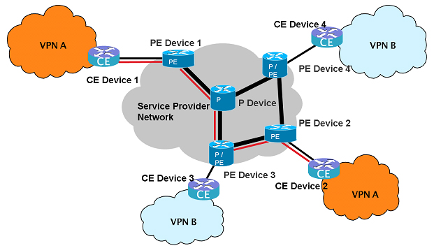 As A Secure Method To Authenticate The Local Wireless Network These Services Will Encrypt Your Downloads Uploads Emails Messages